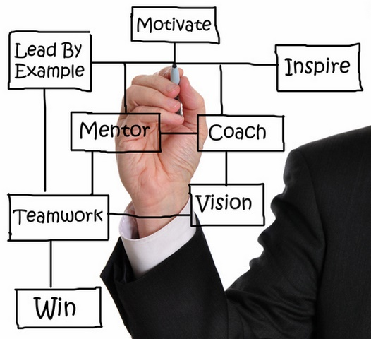 Motivational Speaking Leads to Achieve Dream