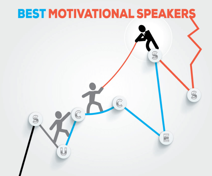 Top 10 Motivational Speakers in the World